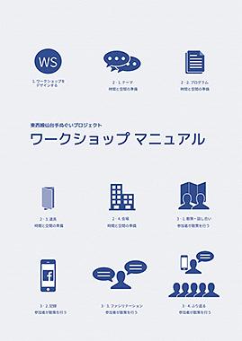 仙台市地下鉄東西線沿線地域の活性化のためのワークショップ